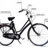 bcn_rent_bike_03.jpg